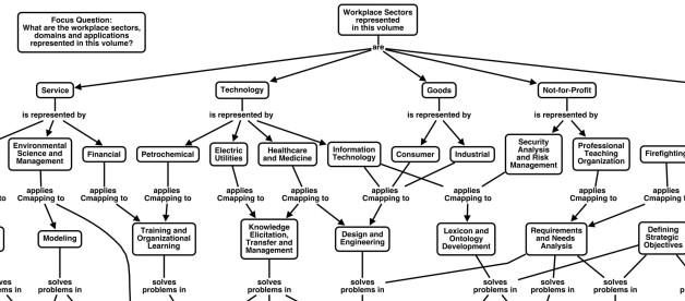 quality of life assessment tool pdf psychology
